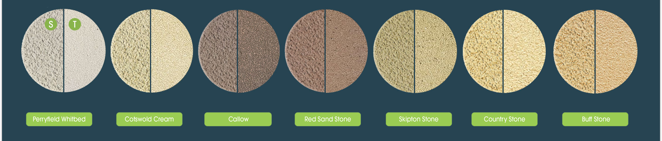 Stone Rended Colour Range - Perryfield Whitbed, Cotswold Cream, Callow, Skipton Stone, Country Stone, Buff Stone