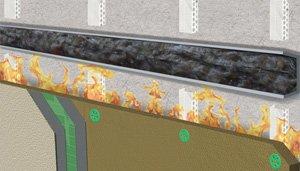 fire cavity barrier