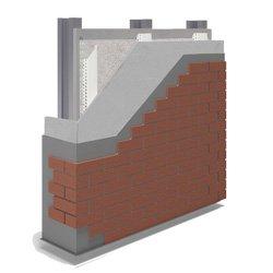 sfs-rcb- brick slips